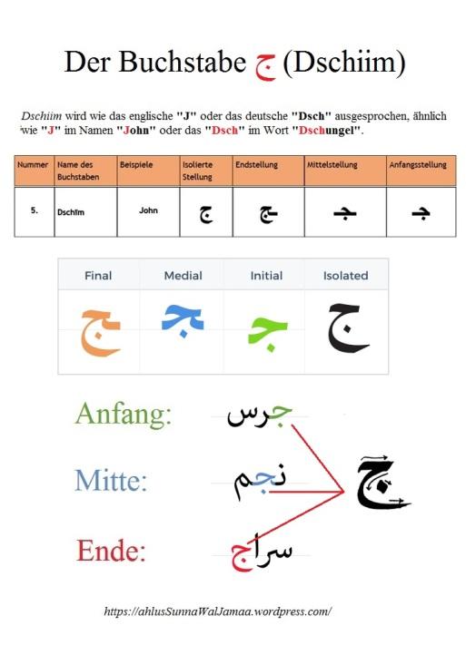 jiim-ahlussunnawaljamaa-wordpress